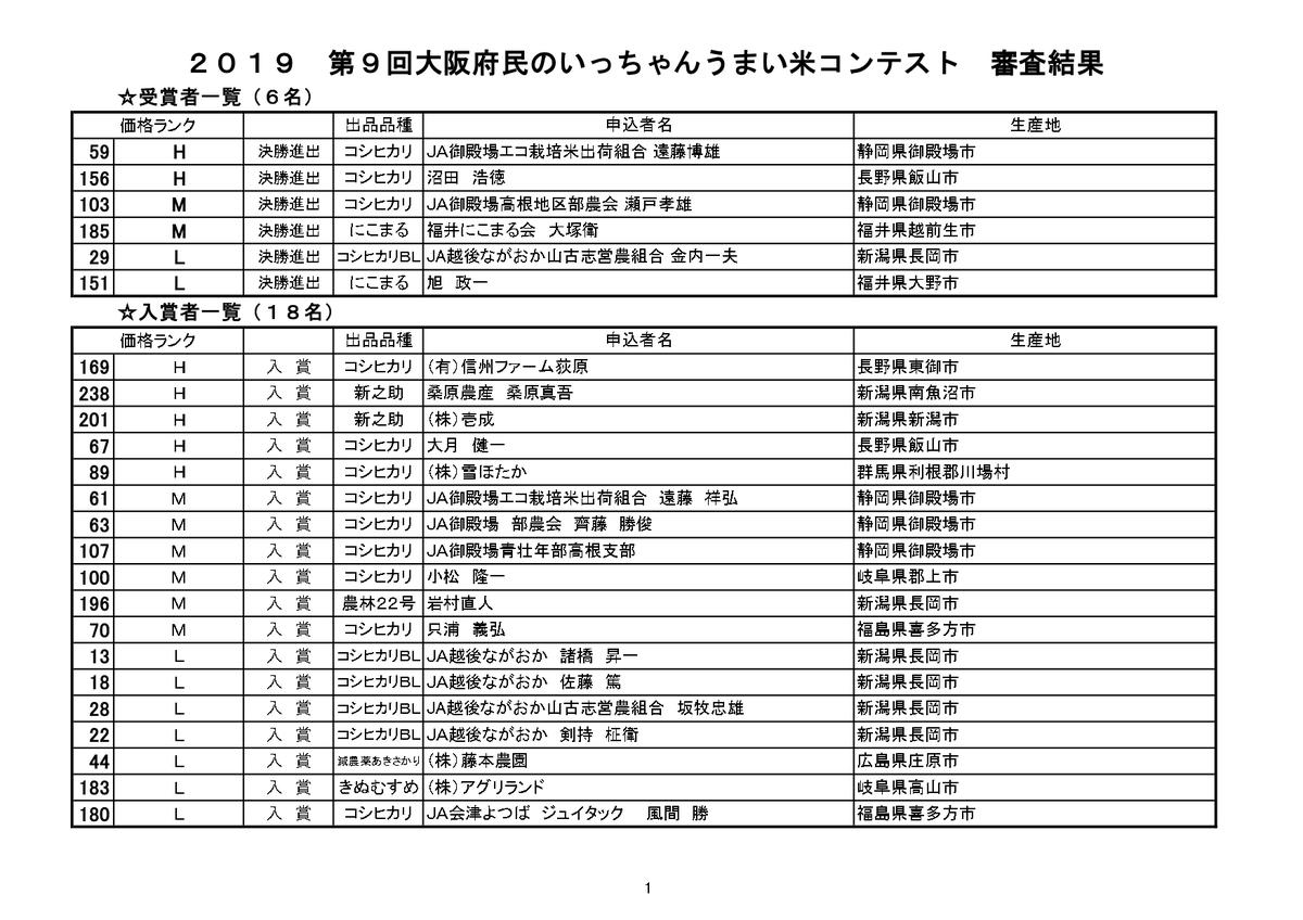f:id:okome-kometouji:20191217093134j:plain