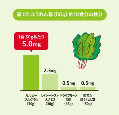 f:id:okometsubu-blog:20190707220303p:plain
