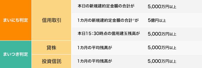 f:id:okometsubu-blog:20191012223214p:plain
