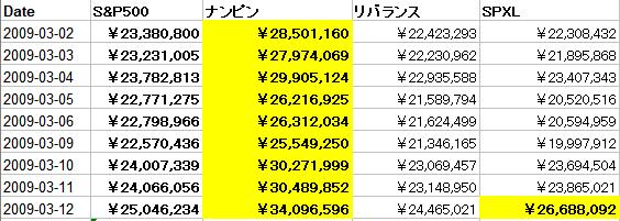 f:id:okometsubu-blog:20200117231551p:plain
