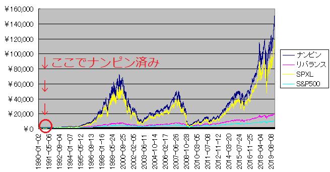 f:id:okometsubu-blog:20200118010057p:plain