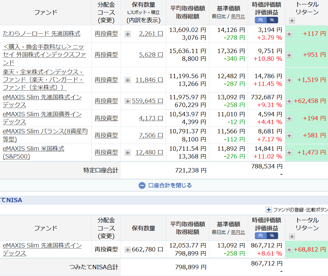 f:id:okometsubu-blog:20200203220613p:plain