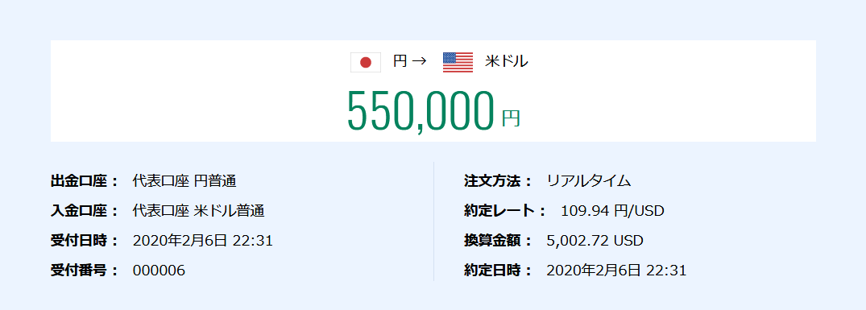 f:id:okometsubu-blog:20200206224742p:plain