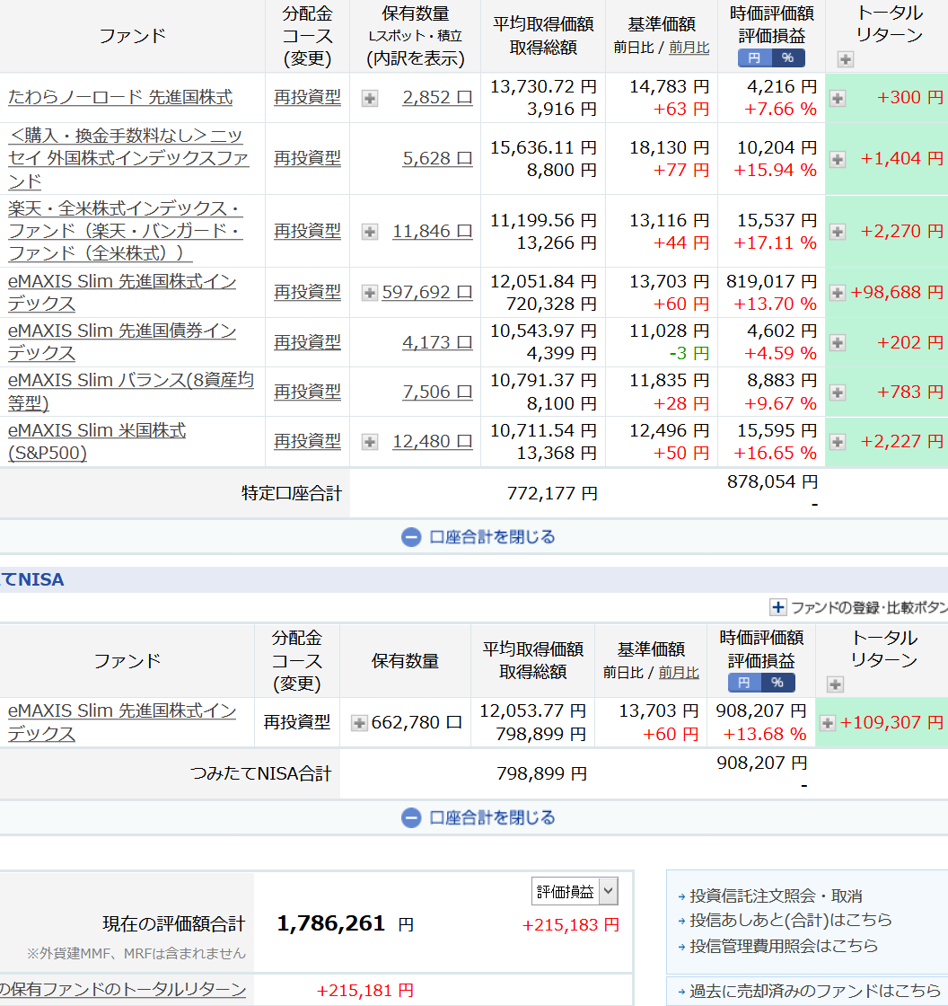 f:id:okometsubu-blog:20200209132131p:plain