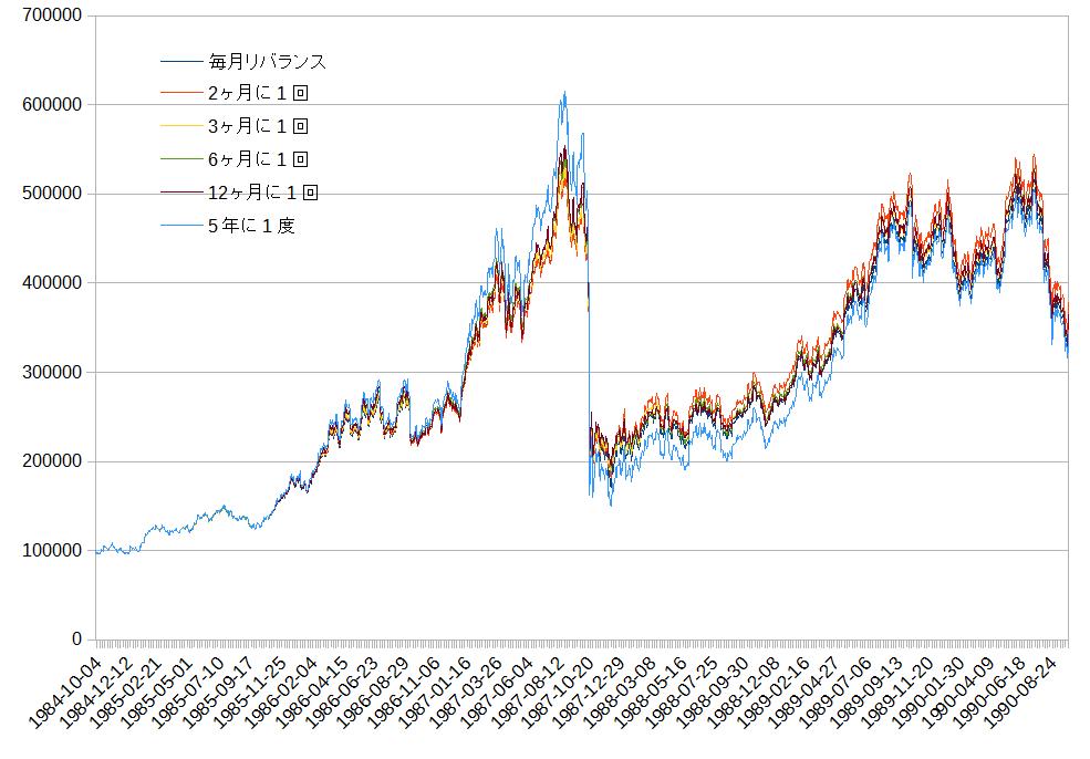 f:id:okometsubu-blog:20200212002905p:plain