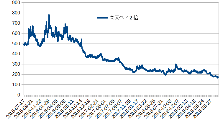 f:id:okometsubu-blog:20200223224106p:plain