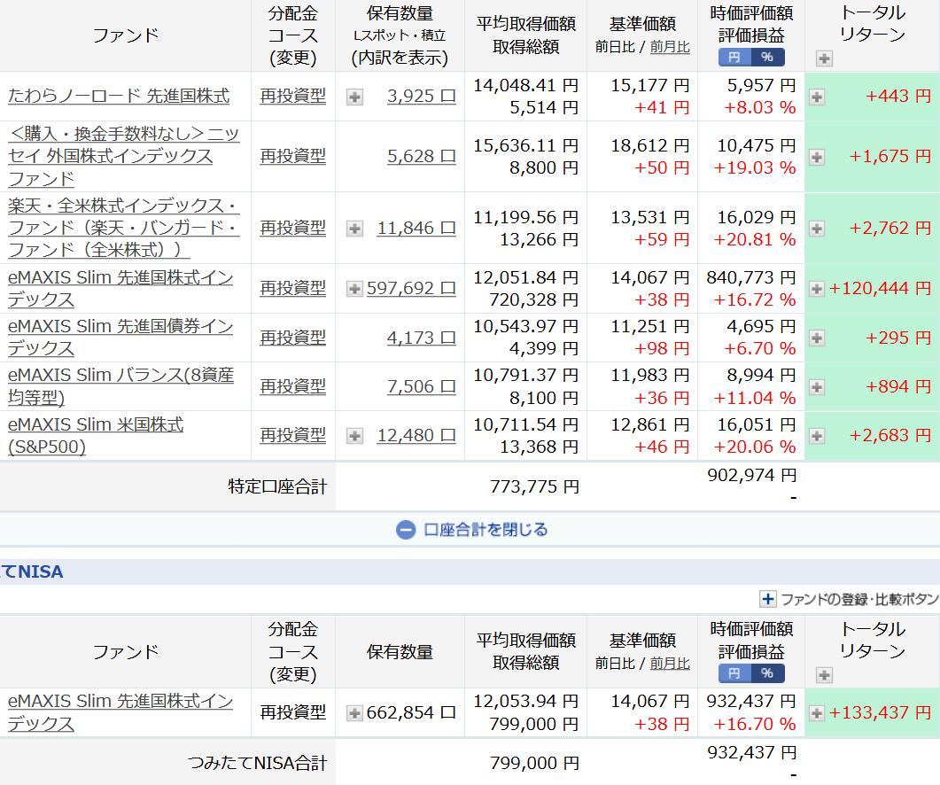 f:id:okometsubu-blog:20200224222524p:plain