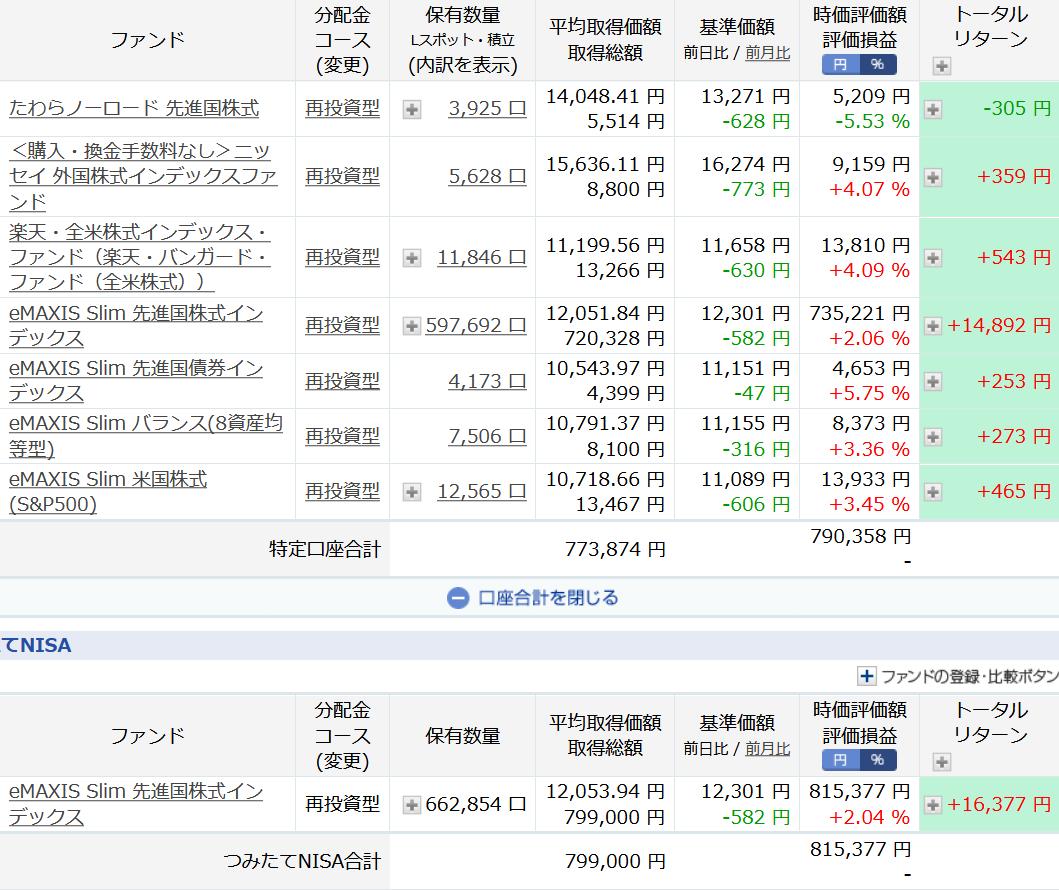 f:id:okometsubu-blog:20200302175045p:plain