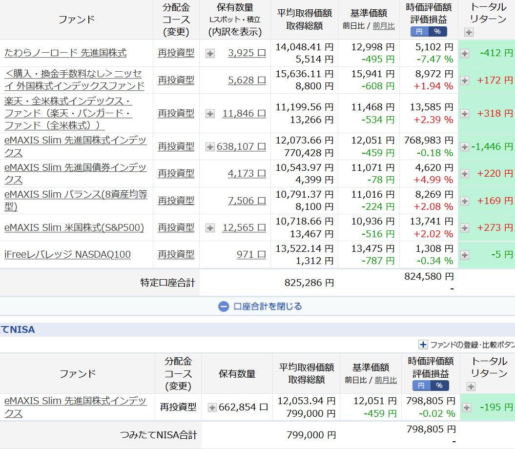 f:id:okometsubu-blog:20200307153654p:plain