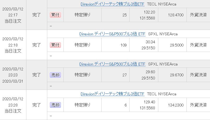 f:id:okometsubu-blog:20200312233821p:plain