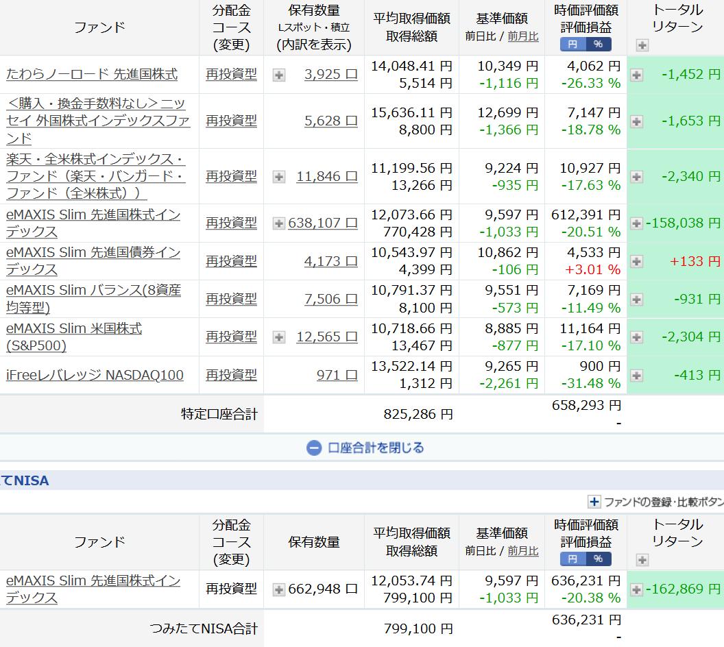 f:id:okometsubu-blog:20200314221942p:plain