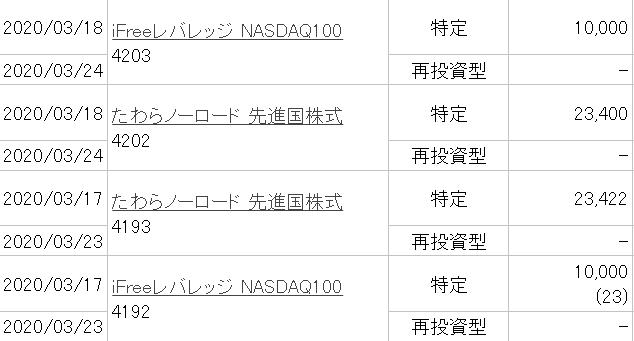 f:id:okometsubu-blog:20200316181548p:plain
