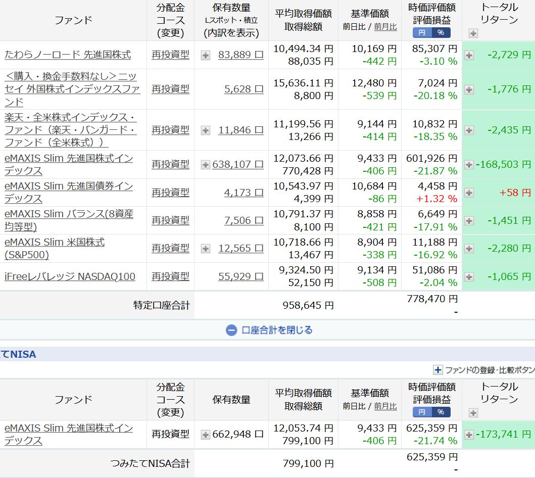f:id:okometsubu-blog:20200323173917p:plain