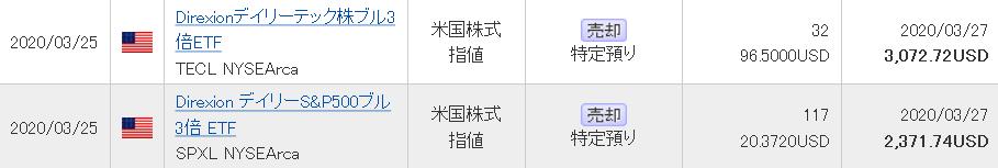 f:id:okometsubu-blog:20200325081942p:plain