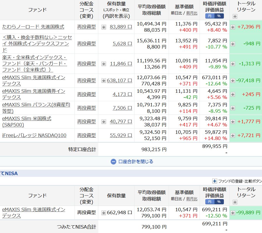 f:id:okometsubu-blog:20200329213547p:plain