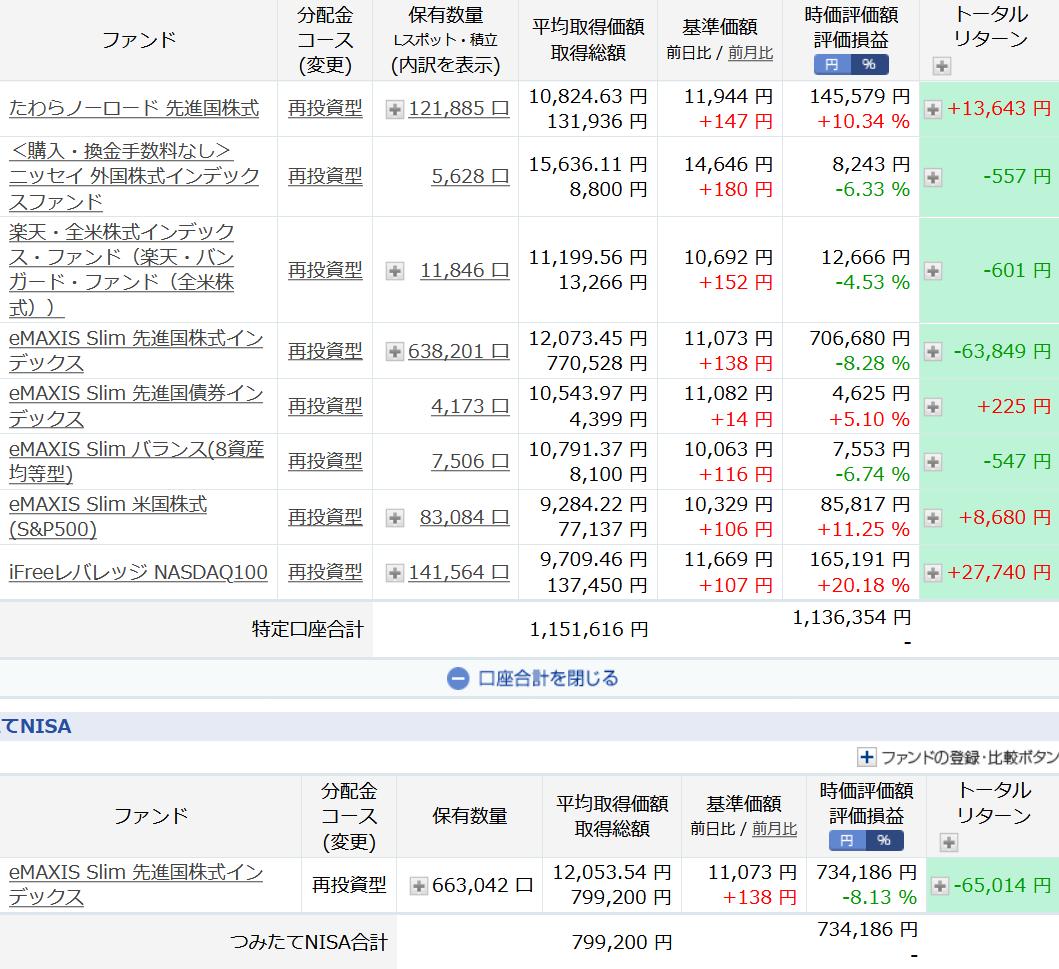 f:id:okometsubu-blog:20200413172407p:plain