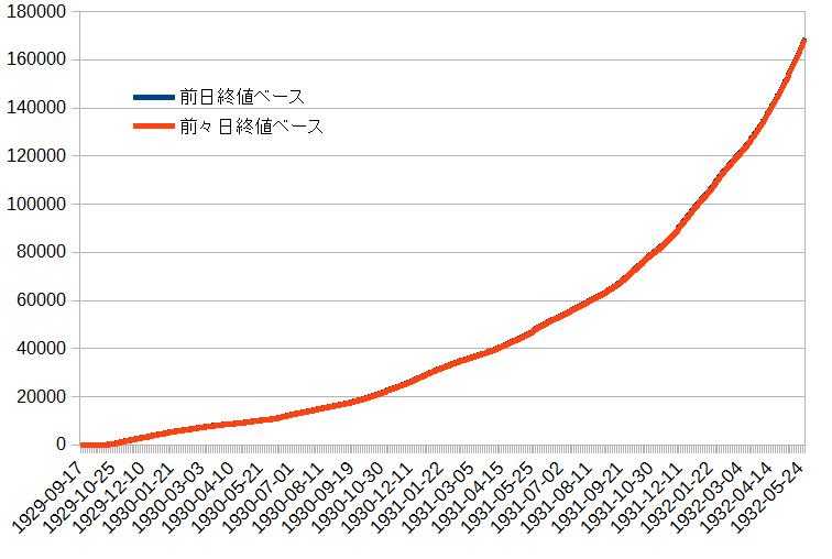 f:id:okometsubu-blog:20200503002807p:plain