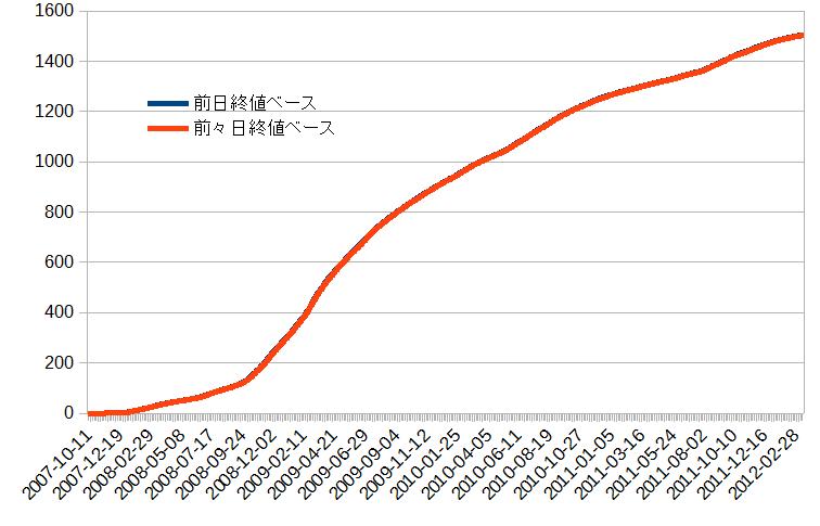 f:id:okometsubu-blog:20200503002837p:plain