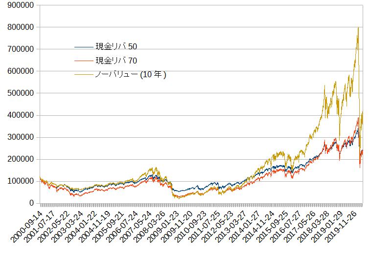 f:id:okometsubu-blog:20200605235810p:plain