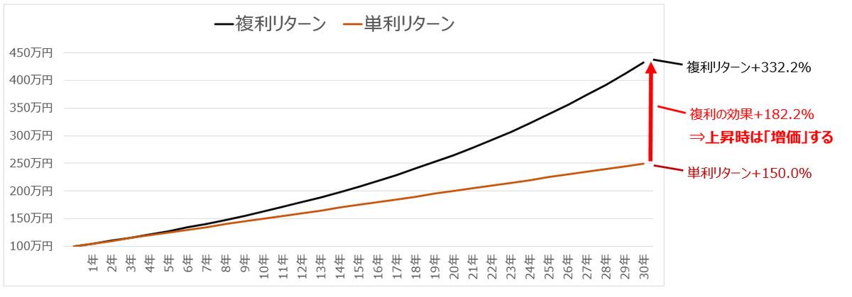 f:id:okometsubu-blog:20200612111744p:plain