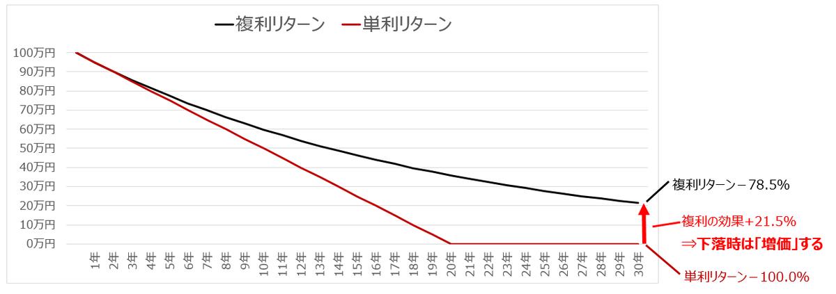 f:id:okometsubu-blog:20200612111754p:plain