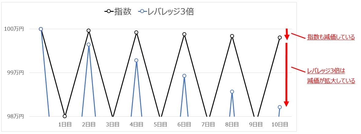 f:id:okometsubu-blog:20200612131010p:plain