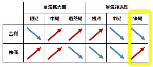 f:id:okometsubu-blog:20200629111841p:plain