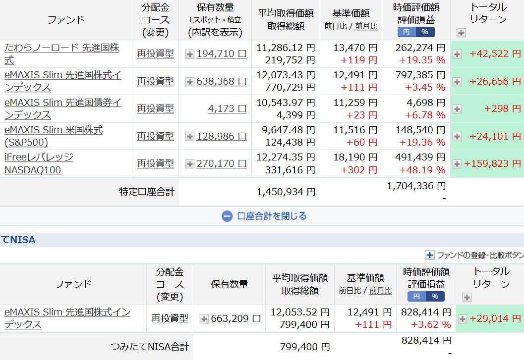 f:id:okometsubu-blog:20200705143615p:plain