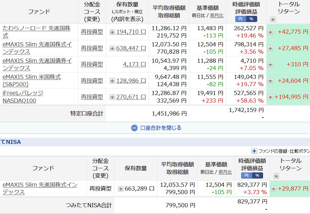 f:id:okometsubu-blog:20200711215756p:plain