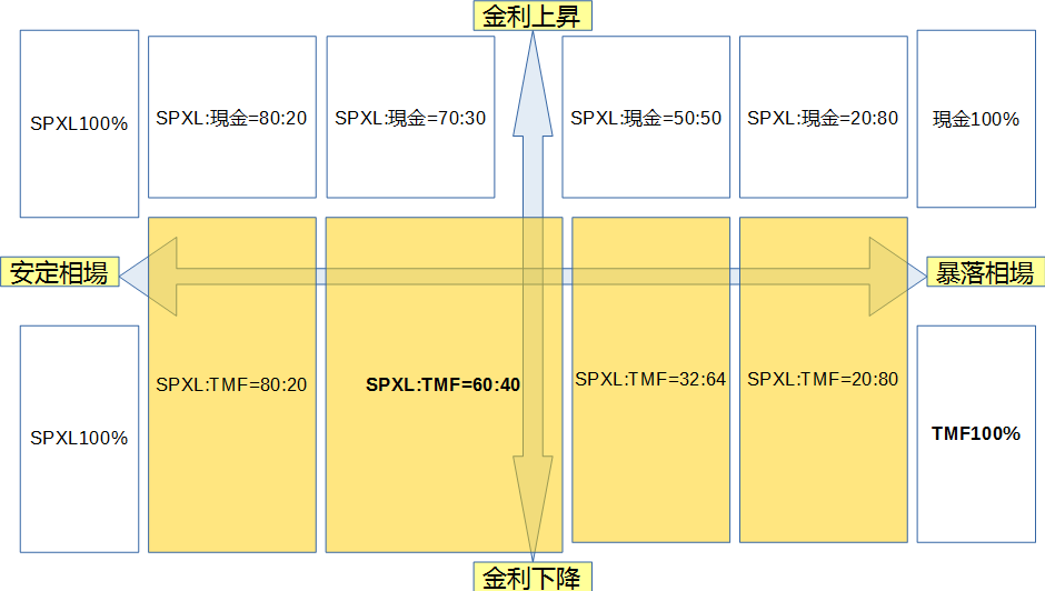 f:id:okometsubu-blog:20200718223031p:plain