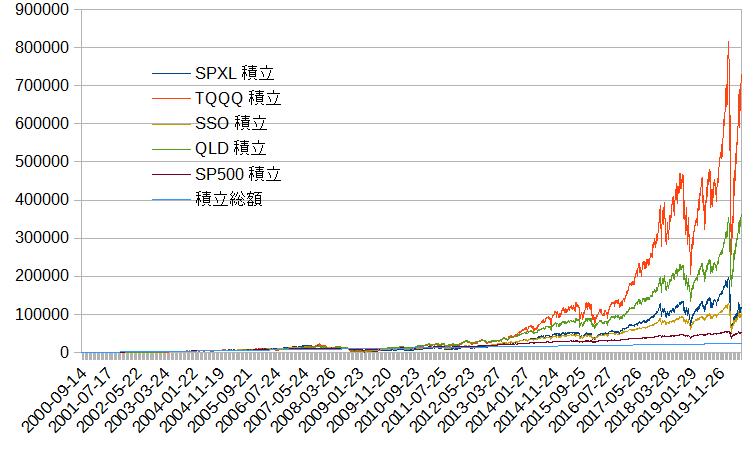 f:id:okometsubu-blog:20200722112049p:plain