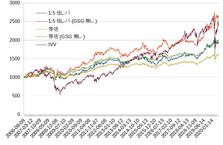 f:id:okometsubu-blog:20200824174513p:plain