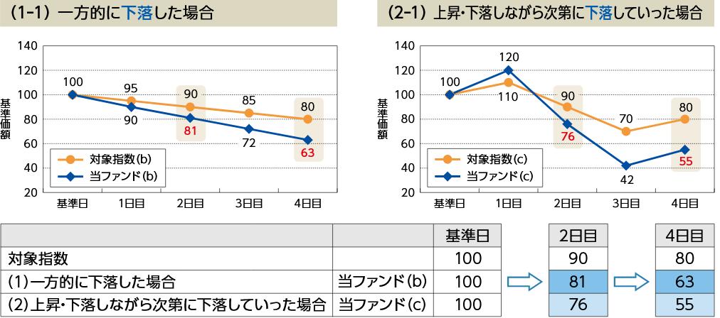 f:id:okometsubu-blog:20200911220606p:plain