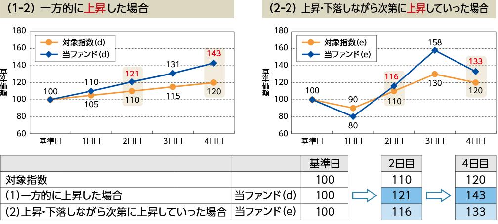 f:id:okometsubu-blog:20200911220619p:plain