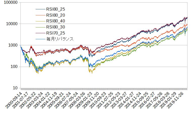 f:id:okometsubu-blog:20200921174944p:plain