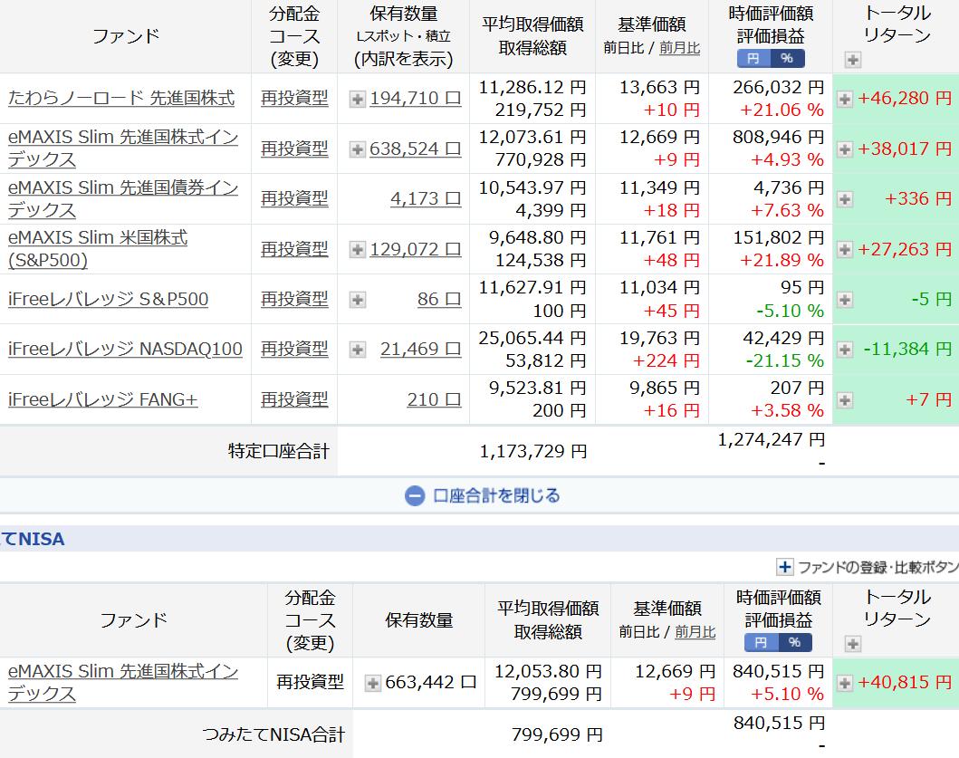 f:id:okometsubu-blog:20200927142848p:plain