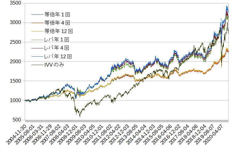 f:id:okometsubu-blog:20201001180808p:plain