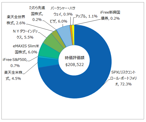 f:id:okometsubu-blog:20201020222511p:plain