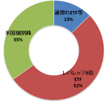 f:id:okometsubu-blog:20201020231717p:plain