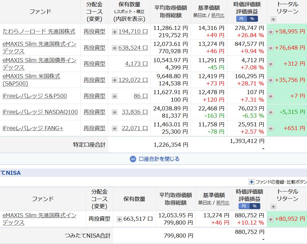 f:id:okometsubu-blog:20201024214612p:plain