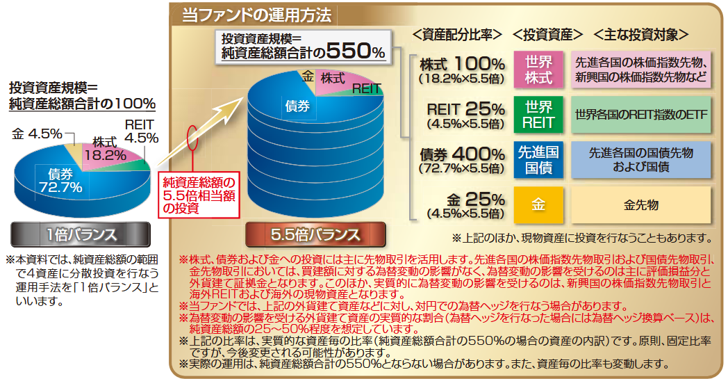 f:id:okometsubu-blog:20201026112120p:plain
