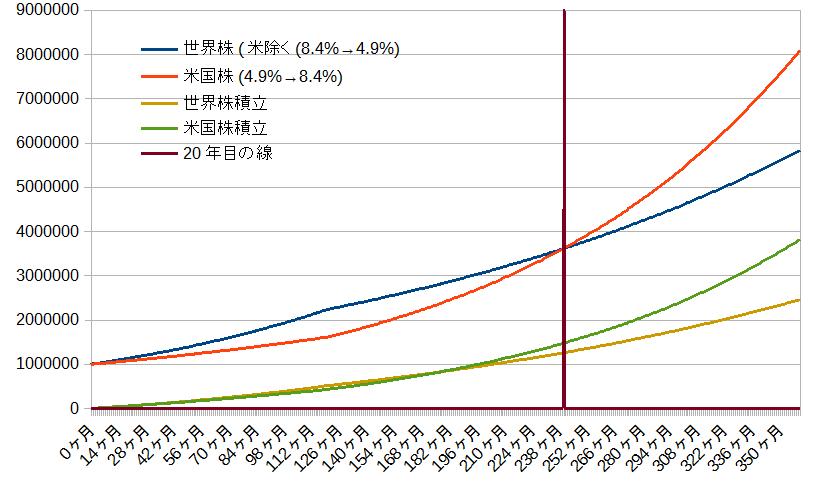 f:id:okometsubu-blog:20201026224116p:plain