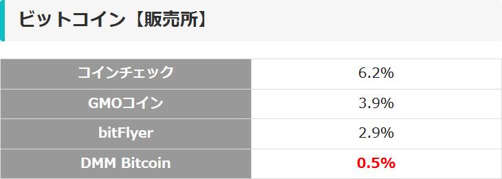f:id:okometsubu-blog:20201106081755p:plain