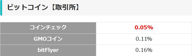 f:id:okometsubu-blog:20201106110339p:plain