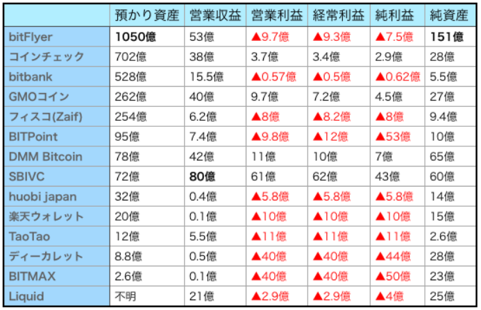 f:id:okometsubu-blog:20201113110644p:plain