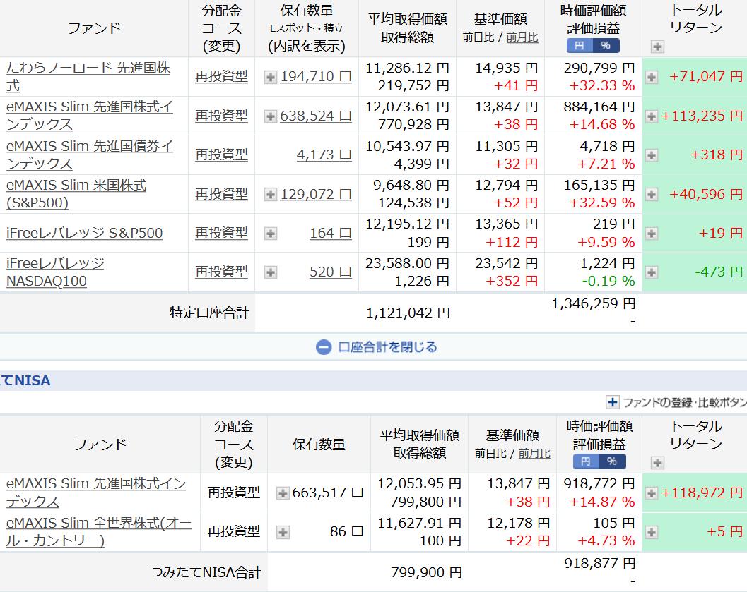 f:id:okometsubu-blog:20201123213909p:plain