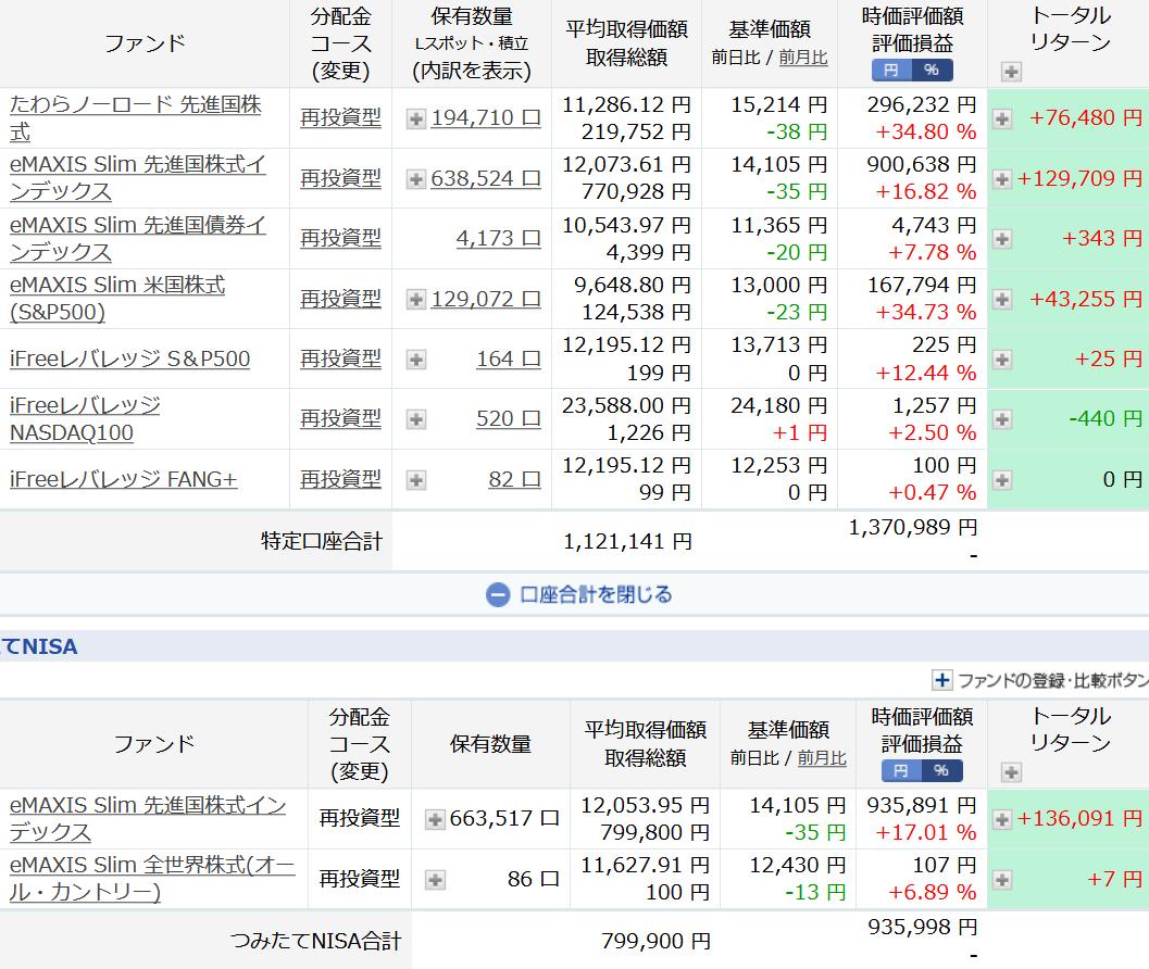 f:id:okometsubu-blog:20201129080318p:plain