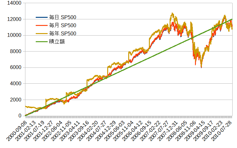 f:id:okometsubu-blog:20201130155418p:plain