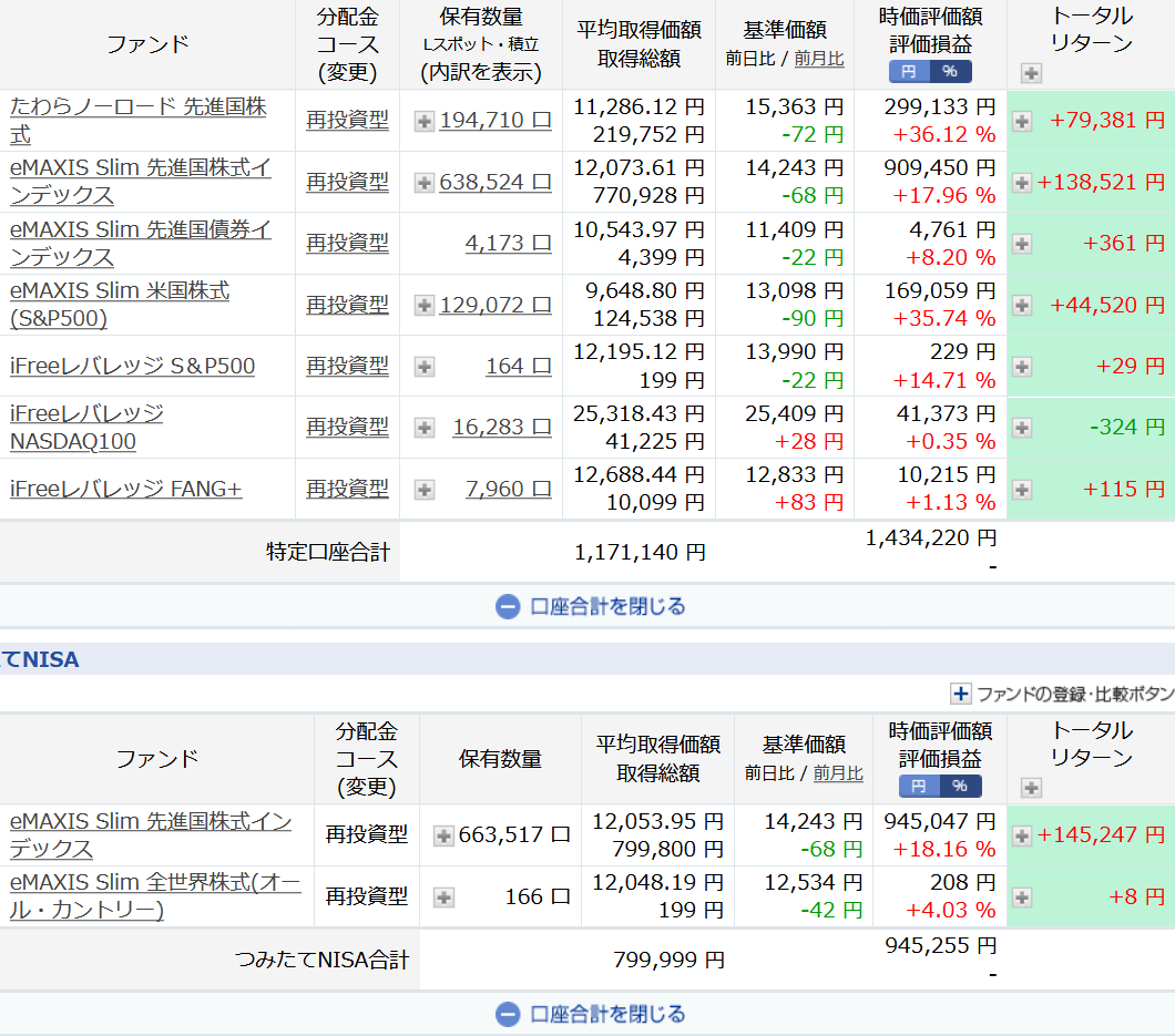 f:id:okometsubu-blog:20201206173528p:plain
