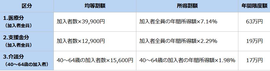 f:id:okometsubu-blog:20201218103937p:plain